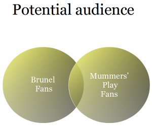 Brunel_audience