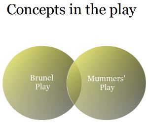 Brunel_Concepts