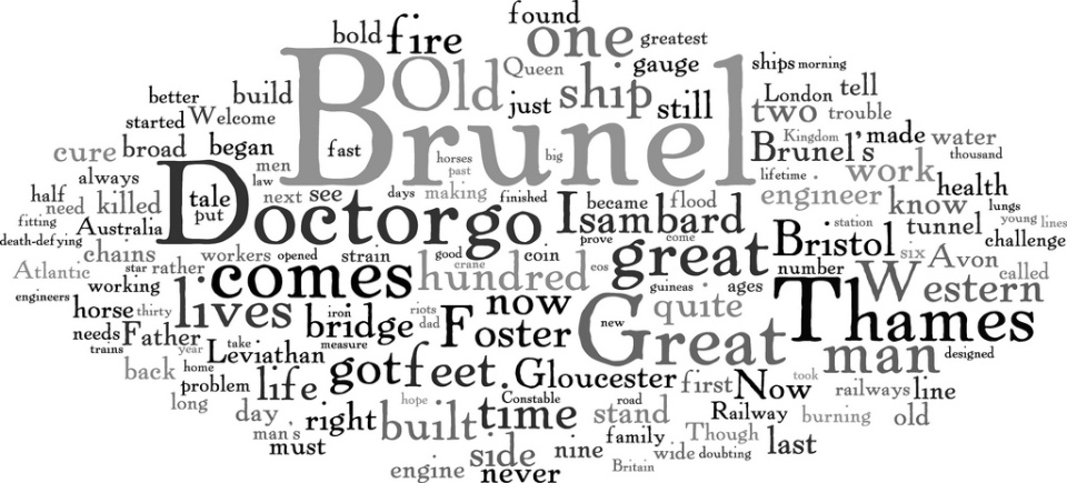 Brunel Play Wordle