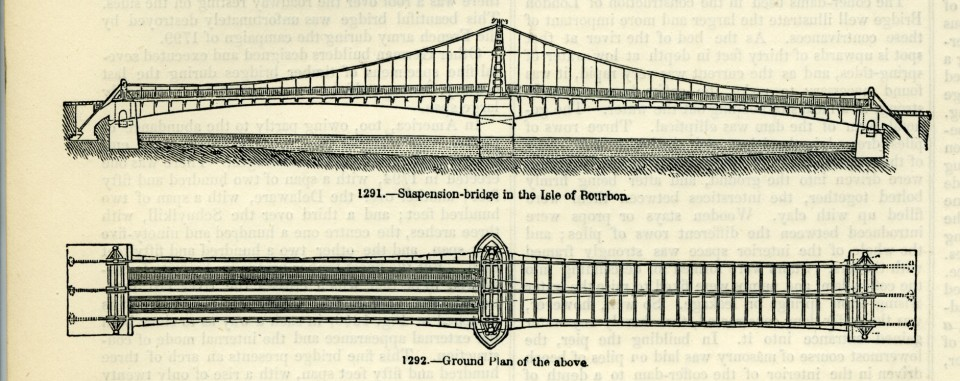 Suspension Bridge on the Isle of Bourbon (Collection of David Denenberg)